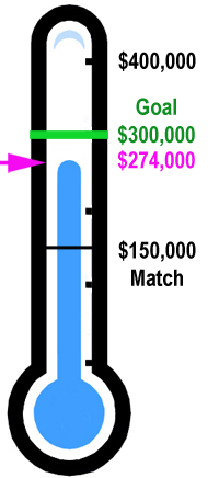 $87,082 still needed