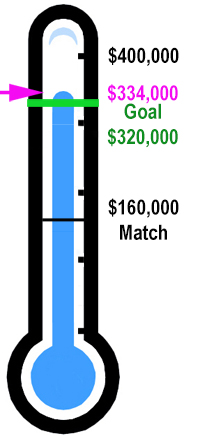 Winter Fundraising 2013 - Urantia Foundation
