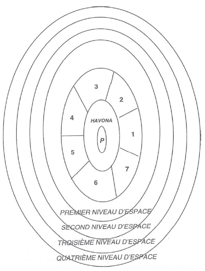carte simplifiée du maitre univers